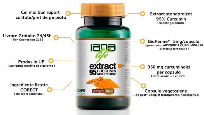 extract curcumin 95 iana life