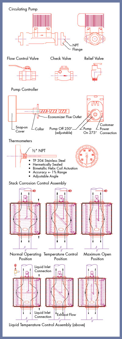 pioneer deh p3500 wiring diagram telephone connection california economizer : 36 images - diagrams | kreativmind.co
