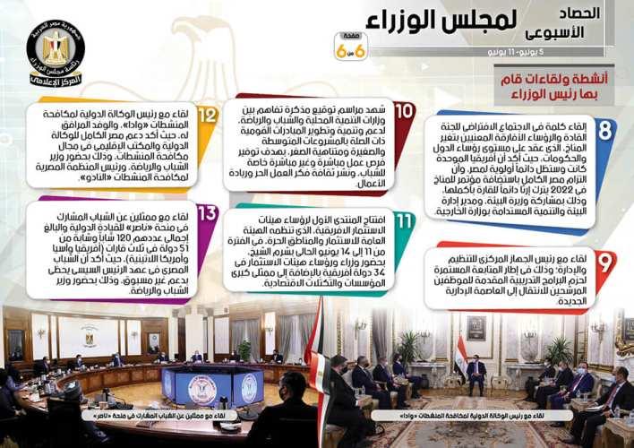 الحصاد الأسبوعي لمجلس الوزراء من 5 حتى 11 يونيو 2021