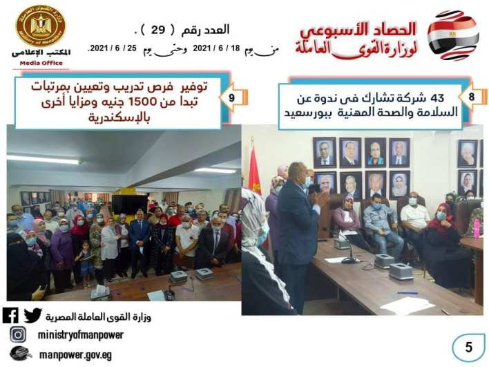 حصاد وزارة القوى العاملة خلال الأسبوع الماضي