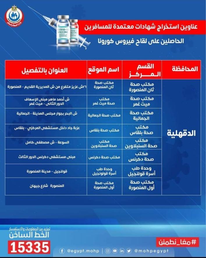 مراكز لقاح تطعيم كورونا
