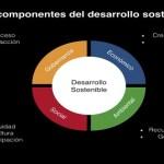 Financiamiento para el desarrollo sostenible: Abordar grandes desafíos