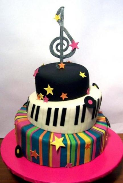 Very Beautiful Birthday Cake Pictures