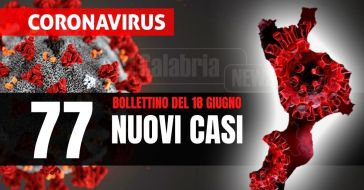 Coronavirus Calabria: finalmente nessuna vittima, calano ancora ricoveri e intensive. 2.321 tamponi