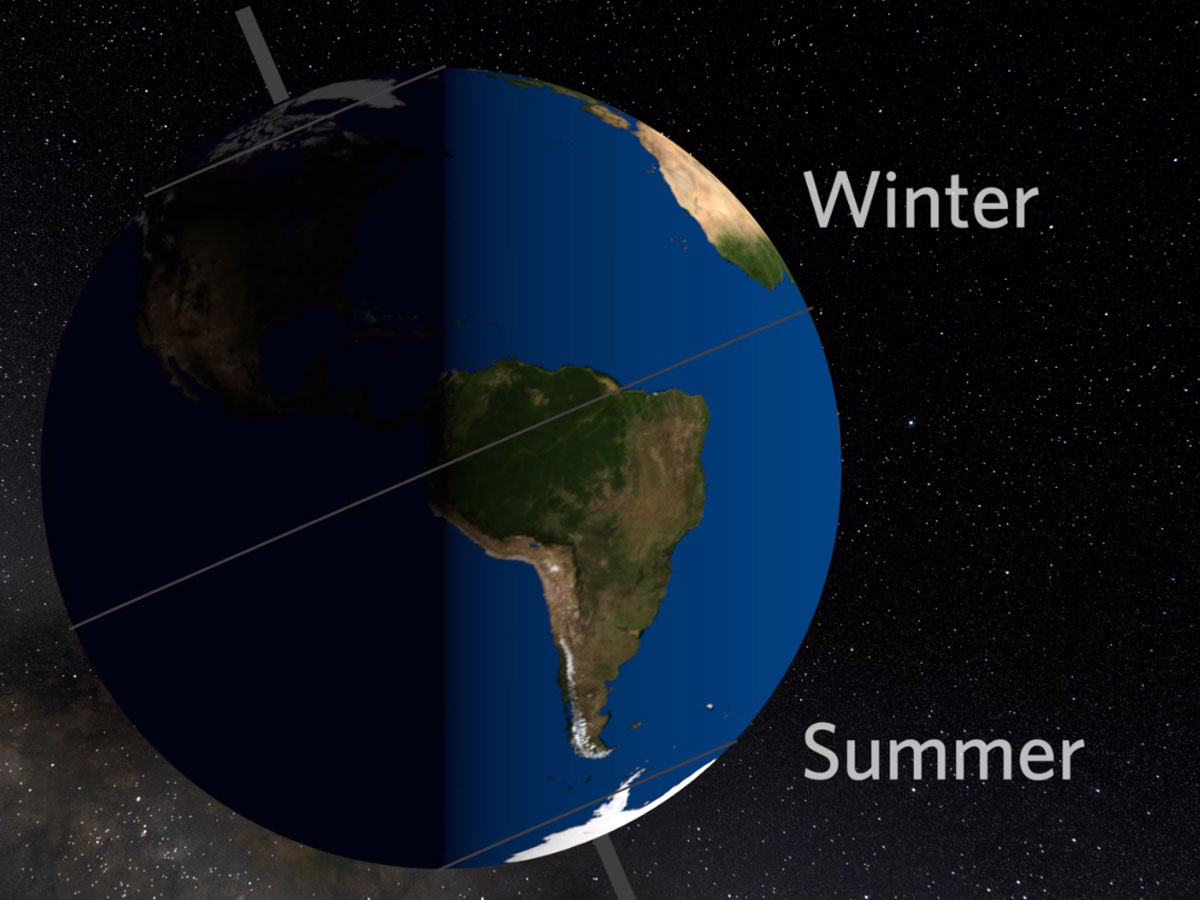 hight resolution of Video: Why Do We Have Different Seasons?   Habitat Earth