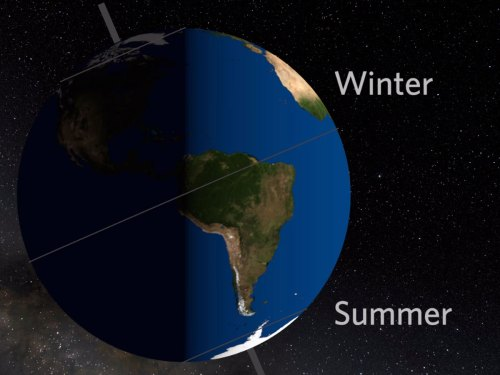 small resolution of Video: Why Do We Have Different Seasons?   Habitat Earth