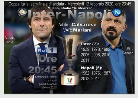 Coppa Italia, semifinale: Inter-Napoli (elaborazione)