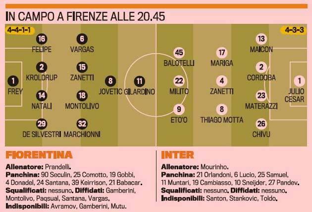 Coppa Italia FiorentinaInter nei viola torna Vargas turnover per Mourinho le formazioni
