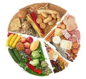 «Calcul de vos besoins journaliers en calories»