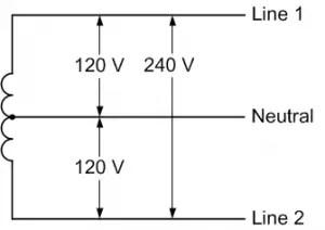 Voltios Linea-Linea a Linea-Neutro