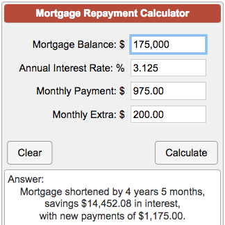 loan payoff schedule