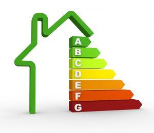 Por qué cambiar el aire acondicionado a uno de clase A Etiqueta energética