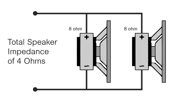 Matching speaker impedance to DCC sound decoders