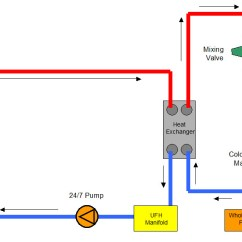 Plumbing Manifold Diagram Coleman Presidential Furnace Wiring How Do I Pipe A Thermostatic Mixing Valve In Hydronic System? | Caleffi