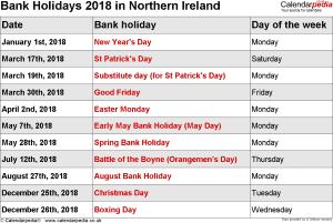 Most popular dating sites northern ireland