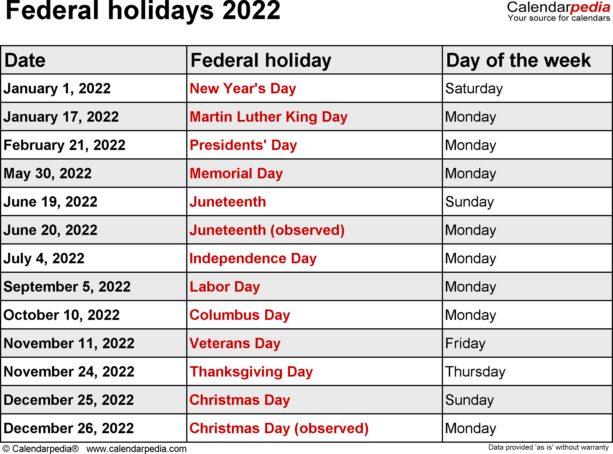 Includes 2022 observances, fun facts & Federal Holidays 2022