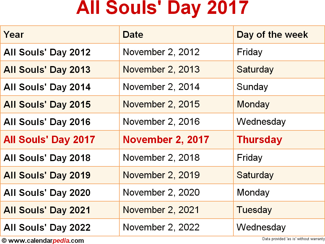 When Is All Souls Day Amp Dates Of All Souls Day