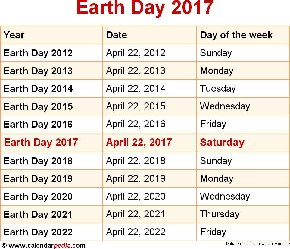 When is Earth Day 2017  2018 Dates of Earth Day