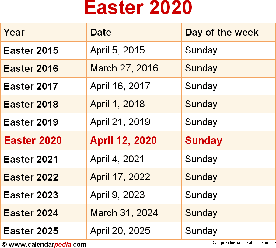 when is easter 2020