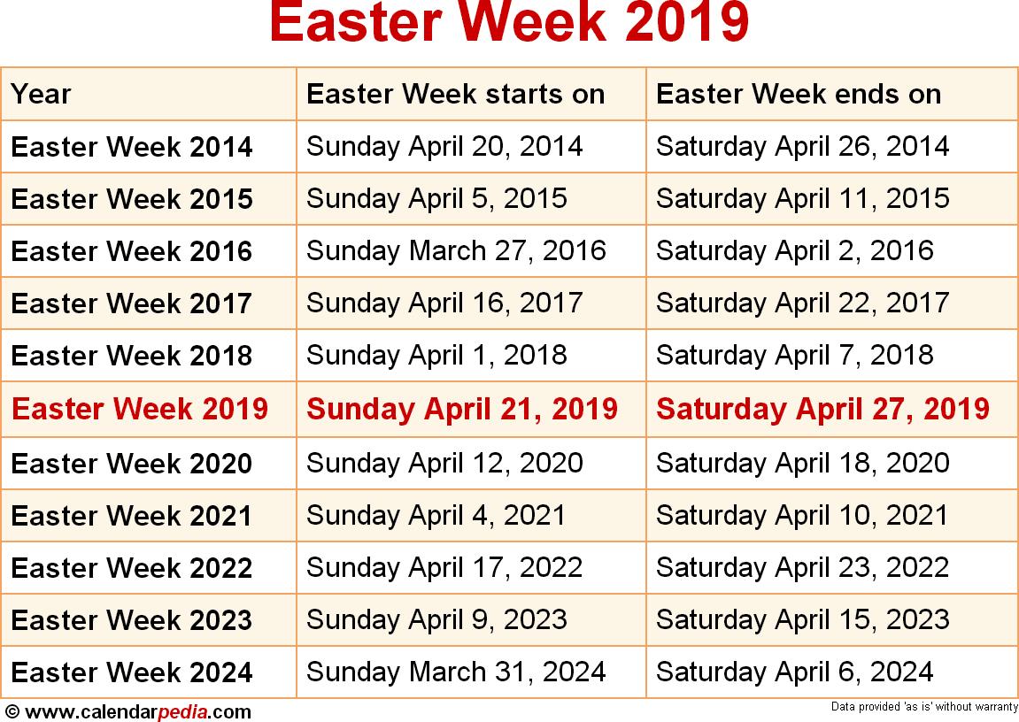 When Is Easter Week Amp Dates Of Easter Week