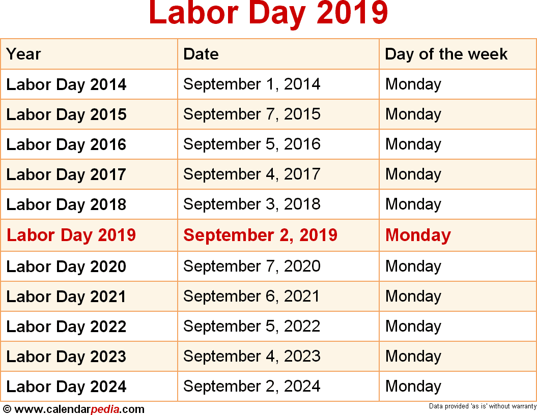 when is labor day
