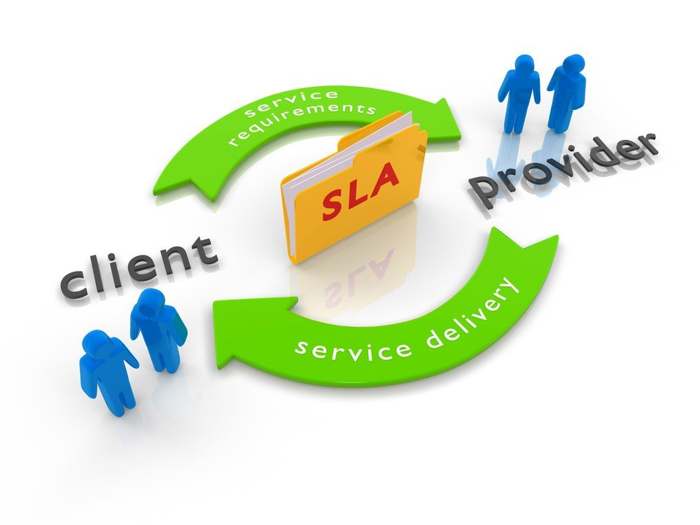 Service Level Agreements Sla And What They Mean Calibre One