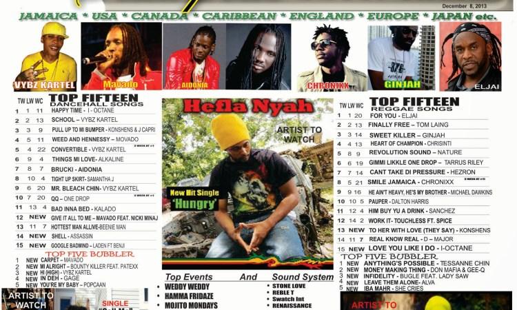 top 15 dancehall
