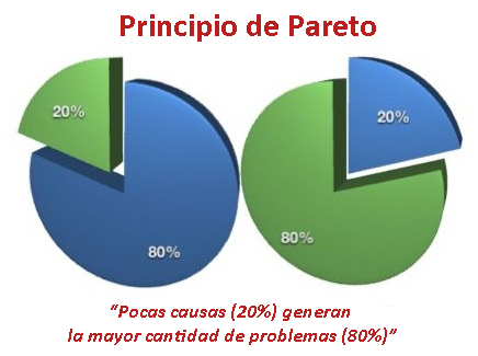 DIAGRAMA DE PARETO - MEJORA CONTINUA