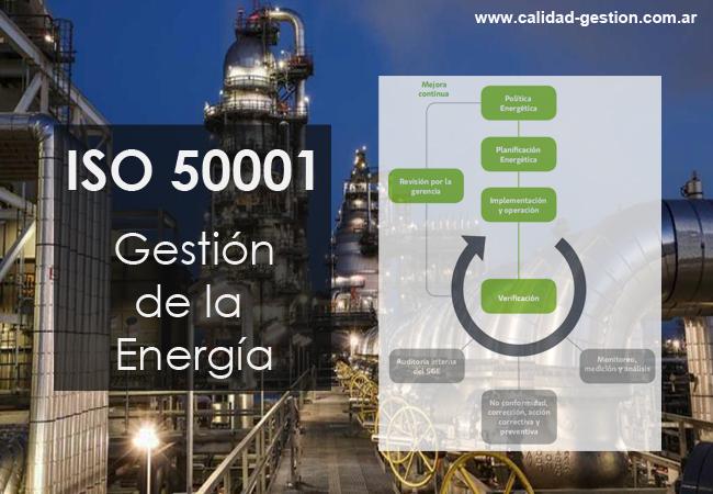 Cómo implementar la Norma ISO 50001 - Sistema de Gestion de la Energia