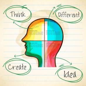 Mindful Leadership | Leadership Mindfulness