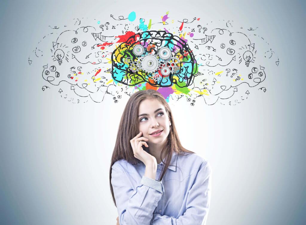 Mindful Leadership | Decision Making Skills