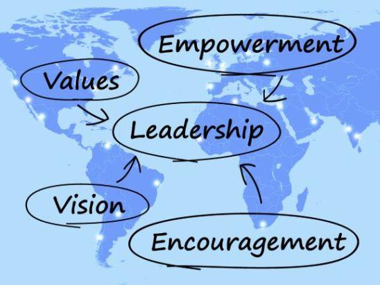 Best Leadership Articles 2021 | Leadership Skills