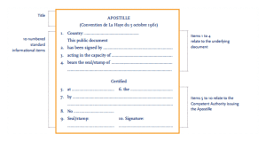 apostille-documents