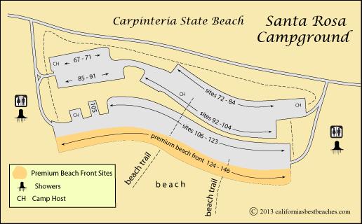 Anacapa Campground Carpinteria Ca