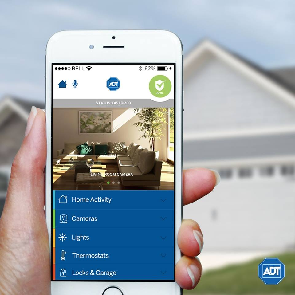 medium resolution of home security systems are pretty straight forward however choosing one can make for a challenging decision one reason might be the pressures