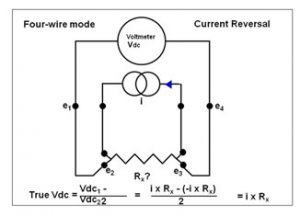 Watch Out for Those Thermoelectric Voltages!