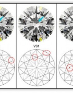 Inclusion diagram for diamond clarity also shopping how perfect does it have to be rh callagold