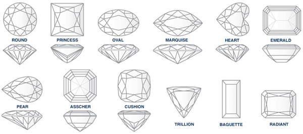 diagram of diamond faceting for different cuts.