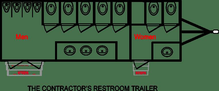 Restroom Trailer: 'The Contractor's Trailer' Restroom
