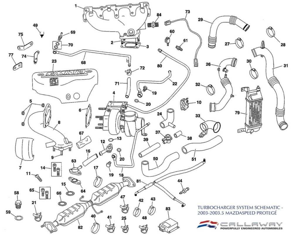 medium resolution of mazda protege engine internals diagram wiring diagram database 2003 2003 5 mazdaspeed proteg turbocharger system parts