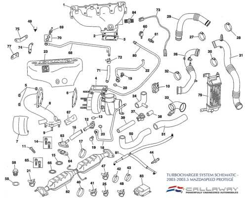 small resolution of mazda protege engine internals diagram wiring diagram database 2003 2003 5 mazdaspeed proteg turbocharger system parts