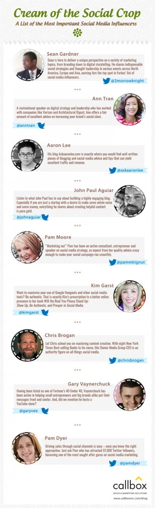 Cream of the Social Crop: A List Social Media Influencers to follow on Twitter