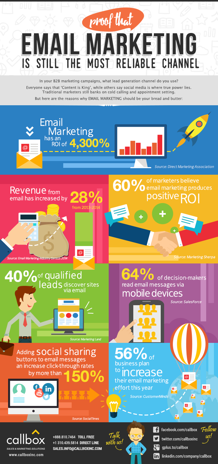 7 Stats That Proves Email Marketing Is Still The MOST Reliable Channel [INFOGRAPHIC]