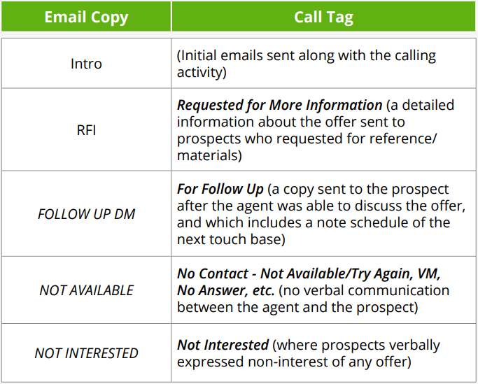 Send Mail Reference table