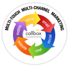 Multi-Channel Marketing Approach
