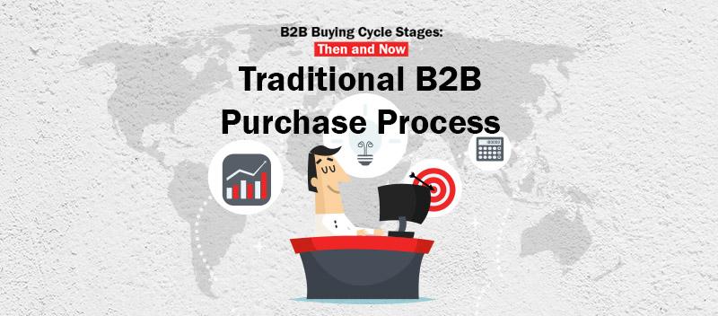 Traditional B2B Purchase Process
