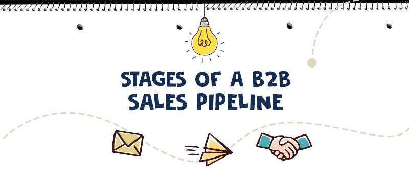 Stages of a B2B Sales Pipeline