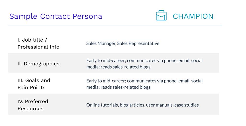 sample buyer persona