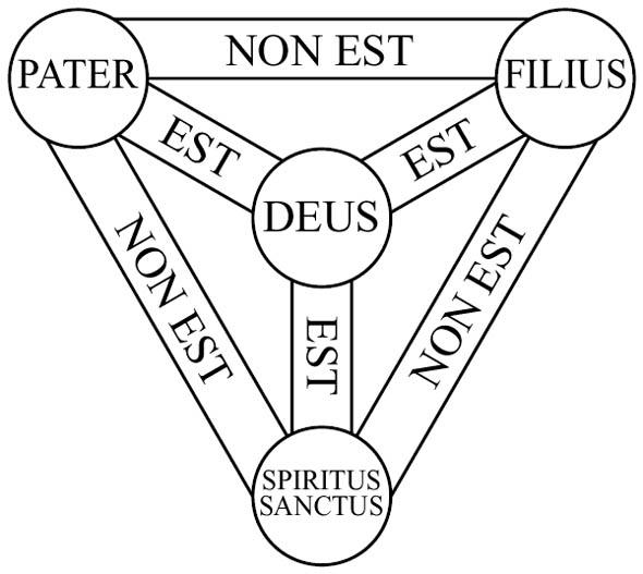 Principium Unitatis: September 2009
