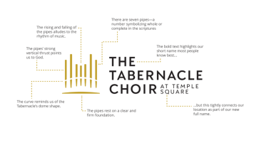 tabernacle choir logo